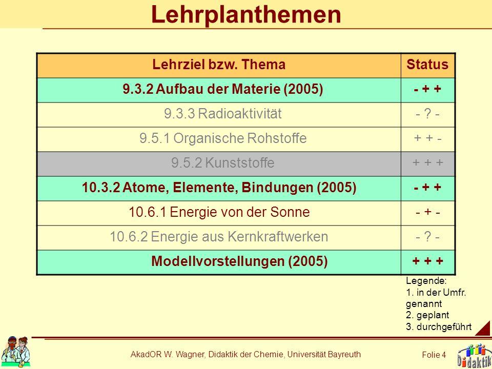 10.3.2 Atome, Elemente, Bindungen (2005) Modellvorstellungen (2005)