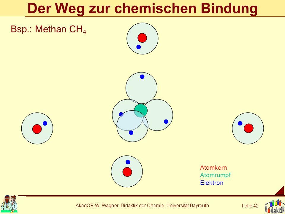 Der Weg zur chemischen Bindung