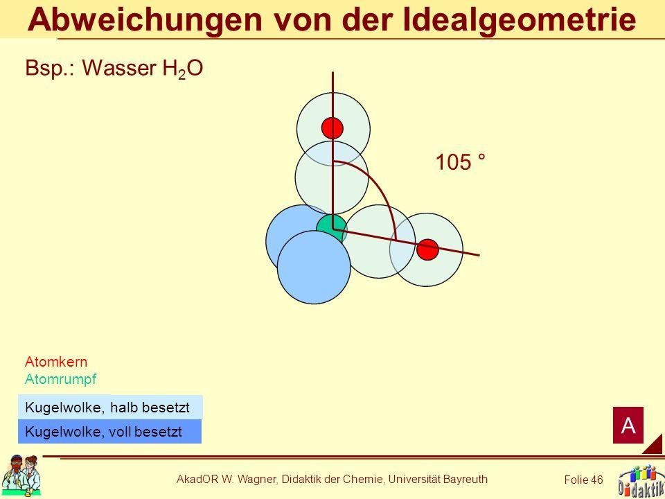 Abweichungen von der Idealgeometrie