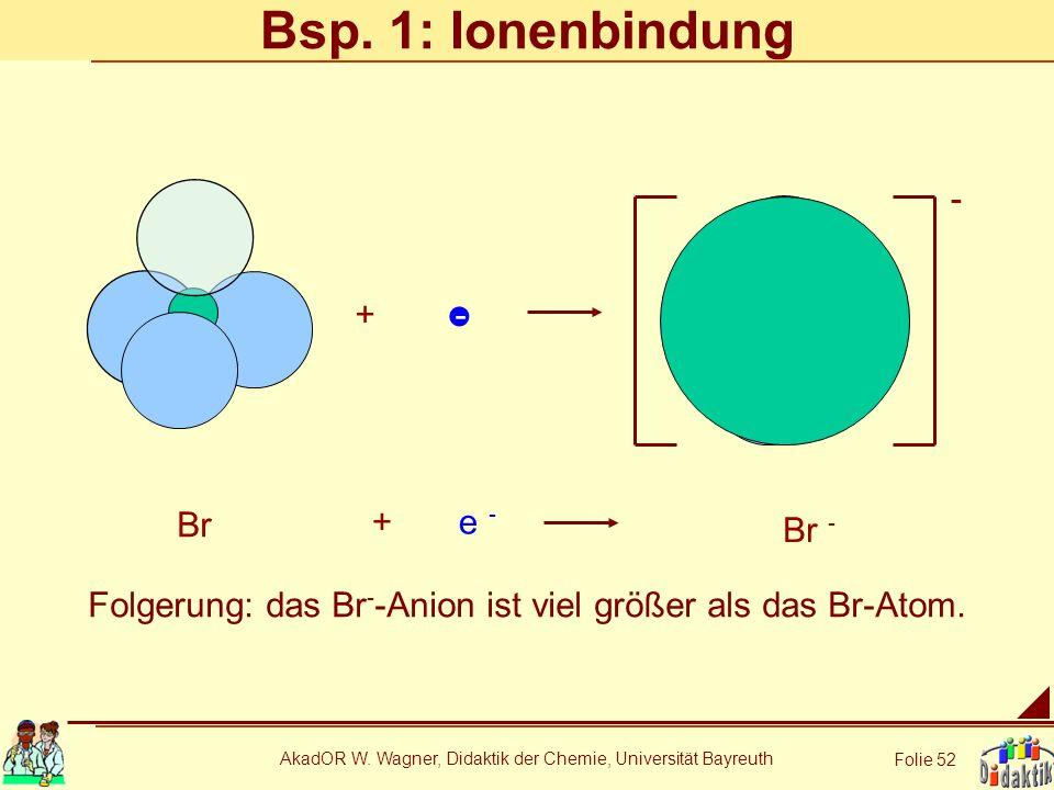 Bsp. 1: Ionenbindung - + - Br + e - Br -