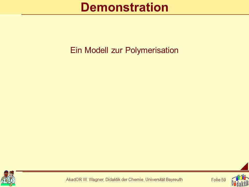 Demonstration Ein Modell zur Polymerisation
