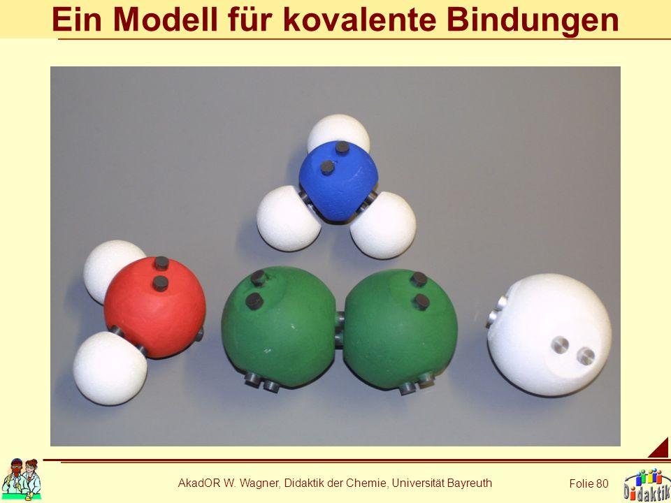 Ein Modell für kovalente Bindungen