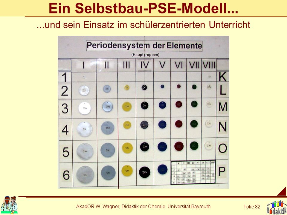 Ein Selbstbau-PSE-Modell...