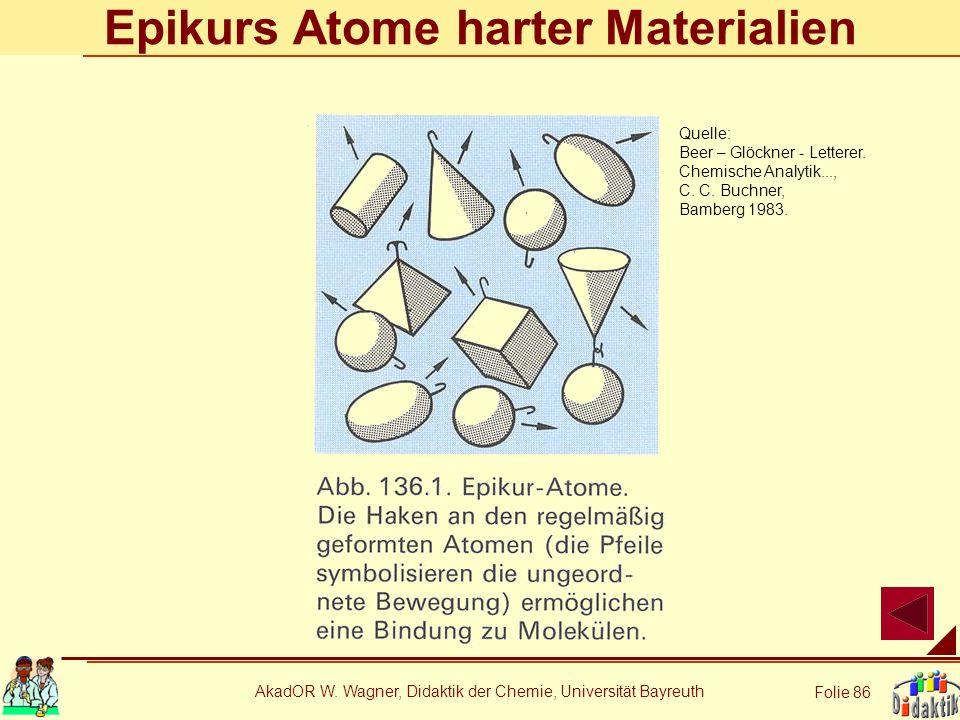 Epikurs Atome harter Materialien