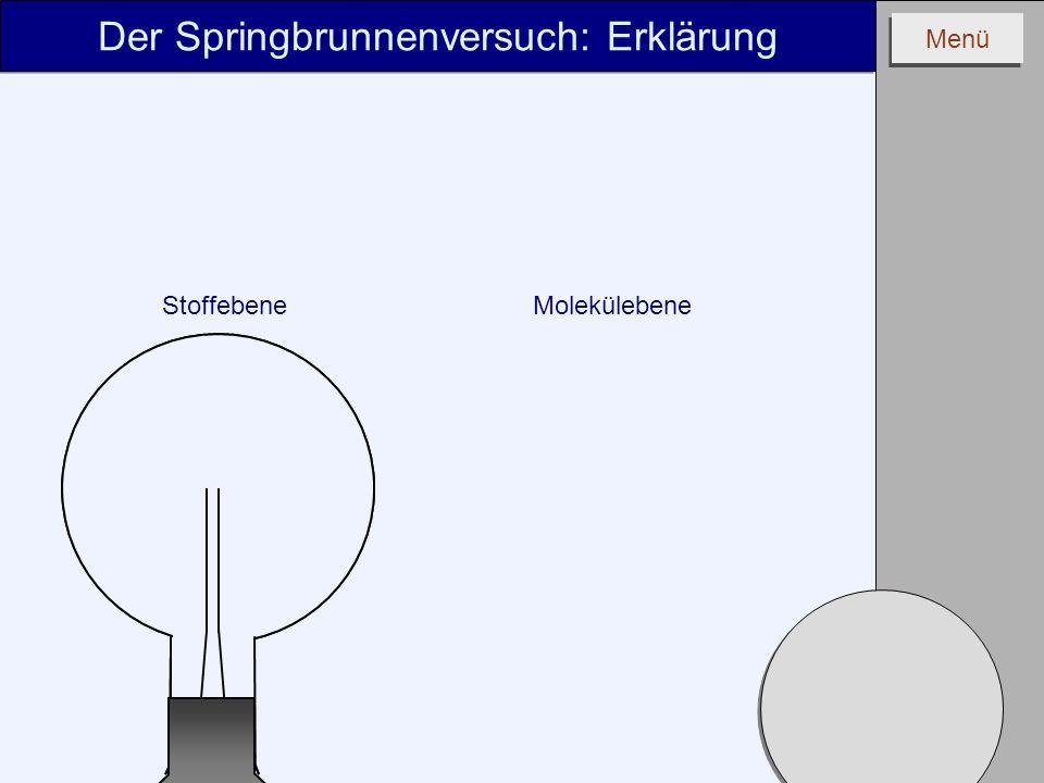 Der Springbrunnenversuch: Erklärung