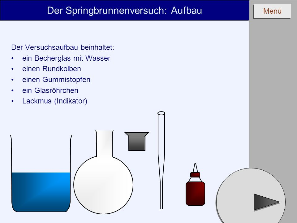 Der Springbrunnenversuch: Aufbau