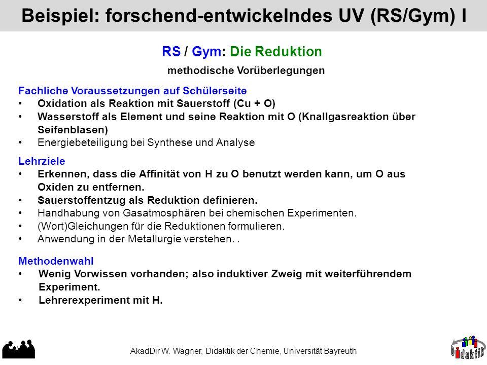 Beispiel: forschend-entwickelndes UV (RS/Gym) I
