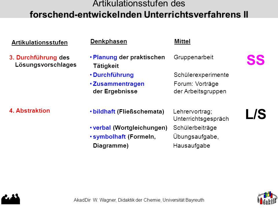 Ziemlich Wortgleichungen Chemie Arbeitsblatt Zeitgenössisch ...
