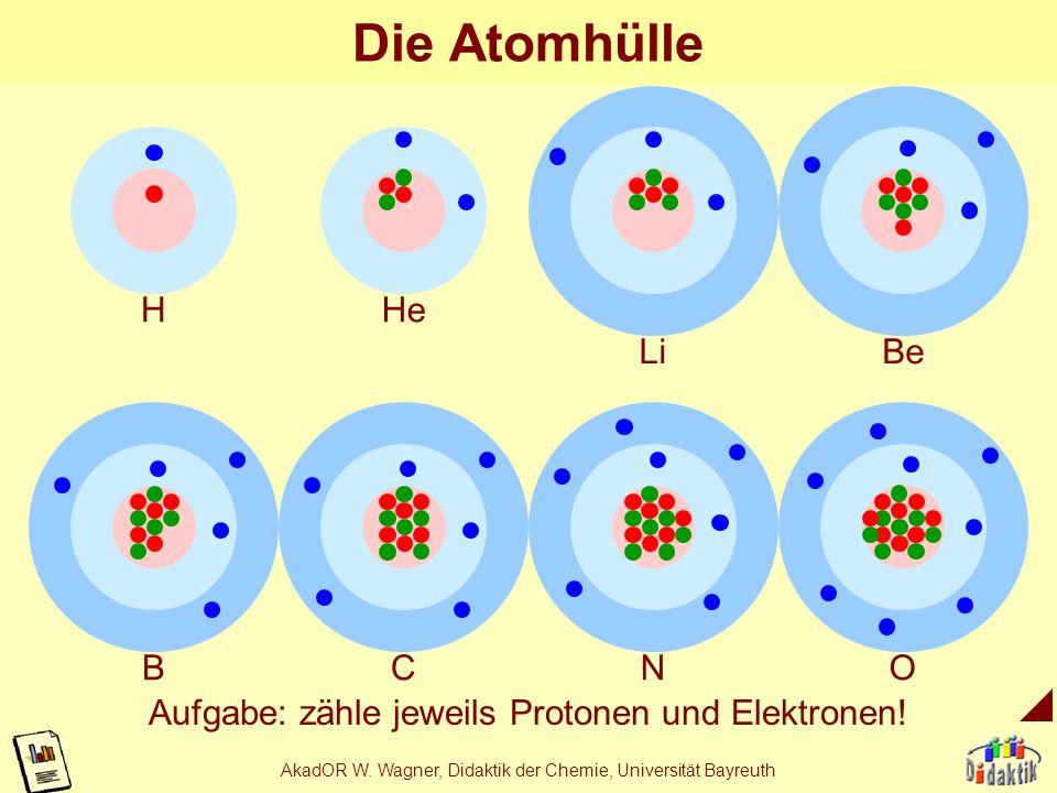 Die Atomhülle Be He Li H B C N O