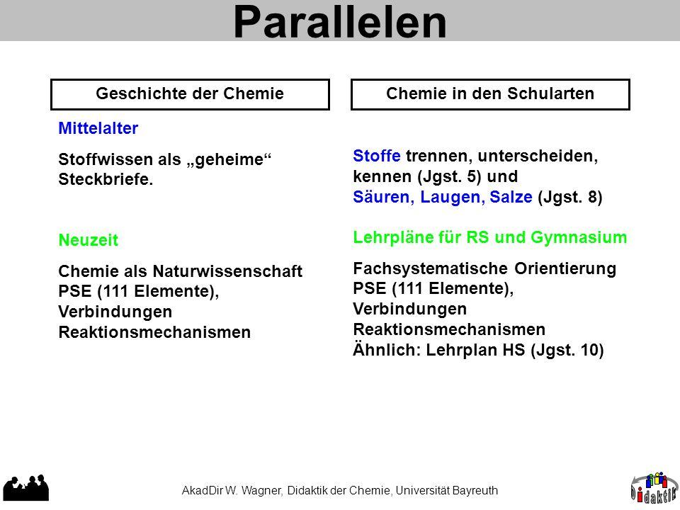 Parallelen Geschichte der Chemie Chemie in den Schularten Mittelalter