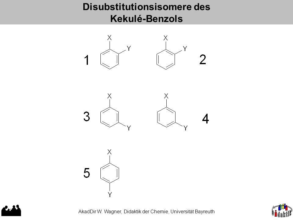 Disubstitutionsisomere des Kekulé-Benzols