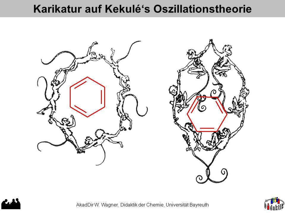 Karikatur auf Kekulé's Oszillationstheorie