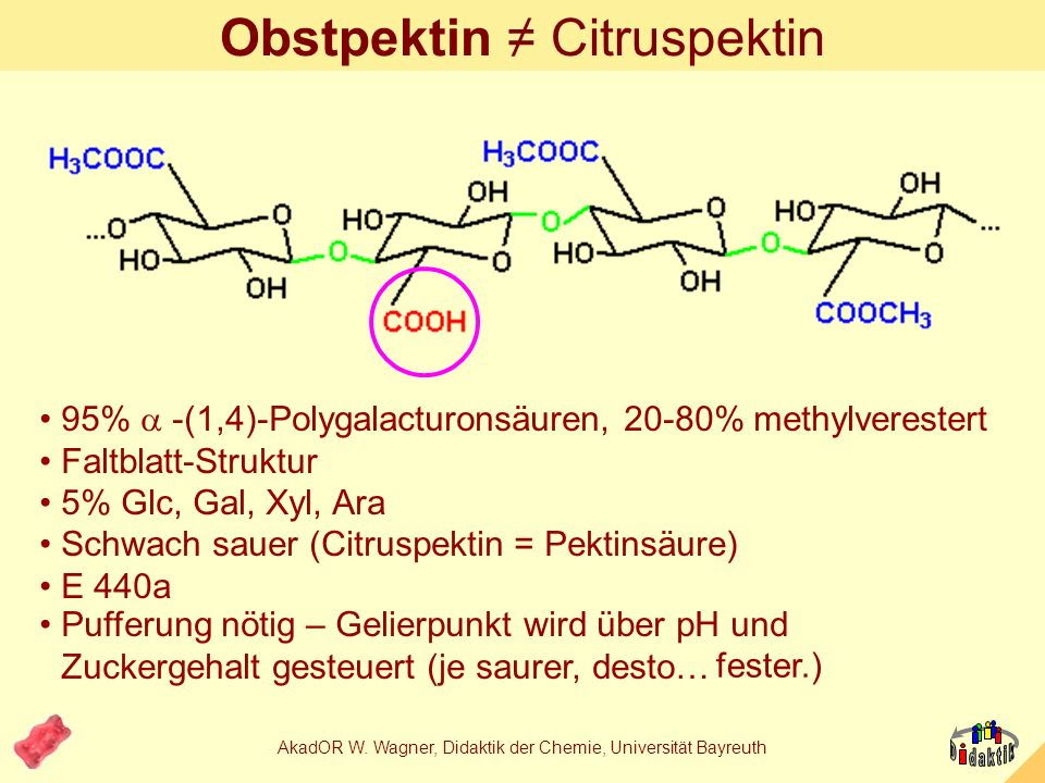 Obstpektin ≠ Citruspektin