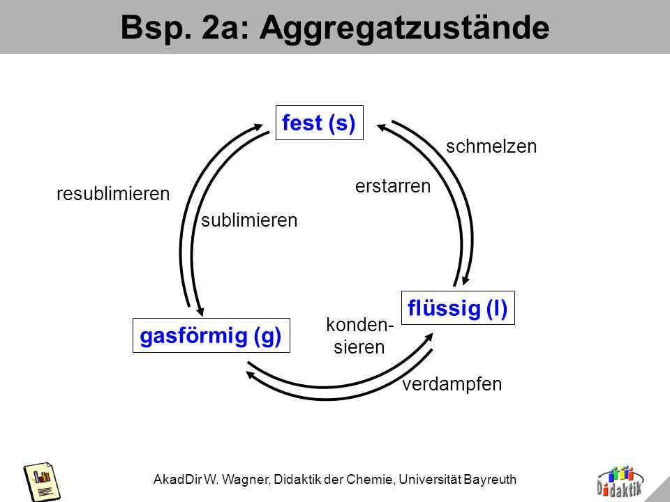 Bsp. 2a: Aggregatzustände