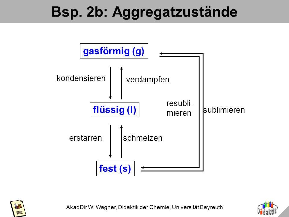 Bsp. 2b: Aggregatzustände