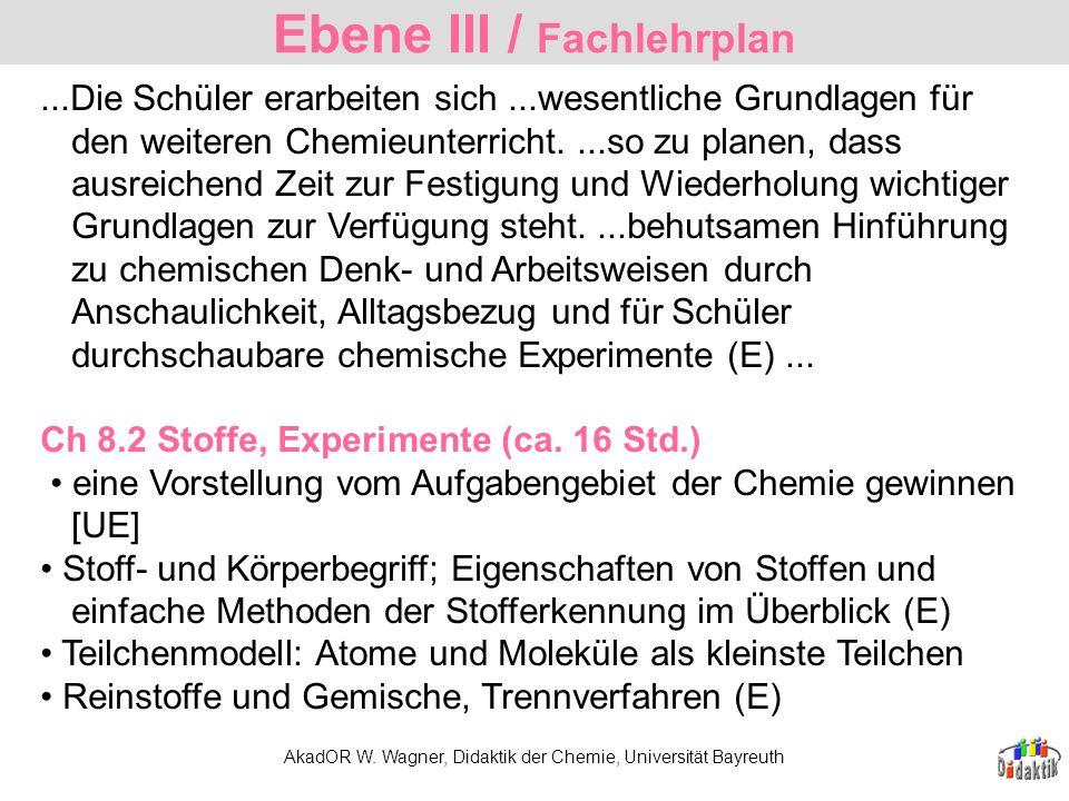 Ebene III / Fachlehrplan