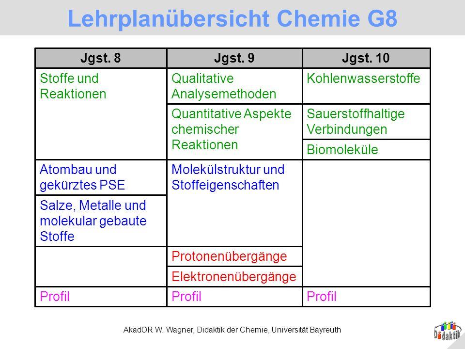 Lehrplanübersicht Chemie G8