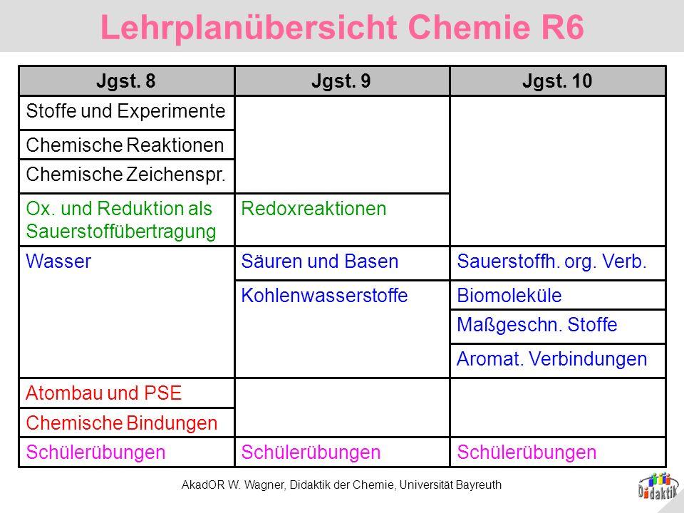 Lehrplanübersicht Chemie R6