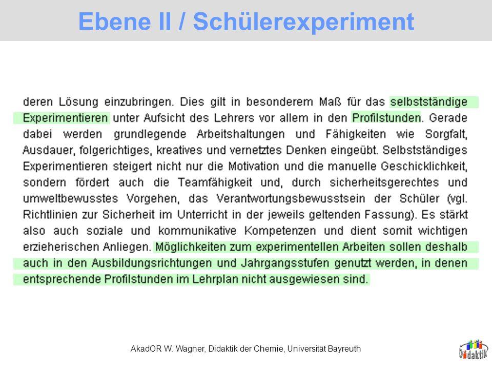Ebene II / Schülerexperiment