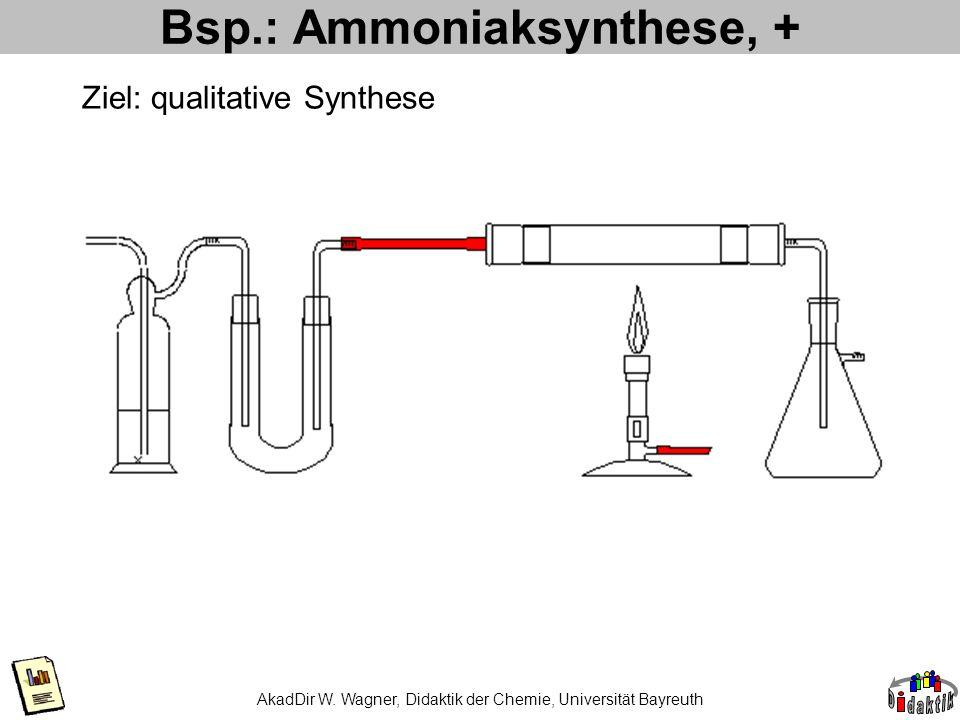 Bsp.: Ammoniaksynthese, +
