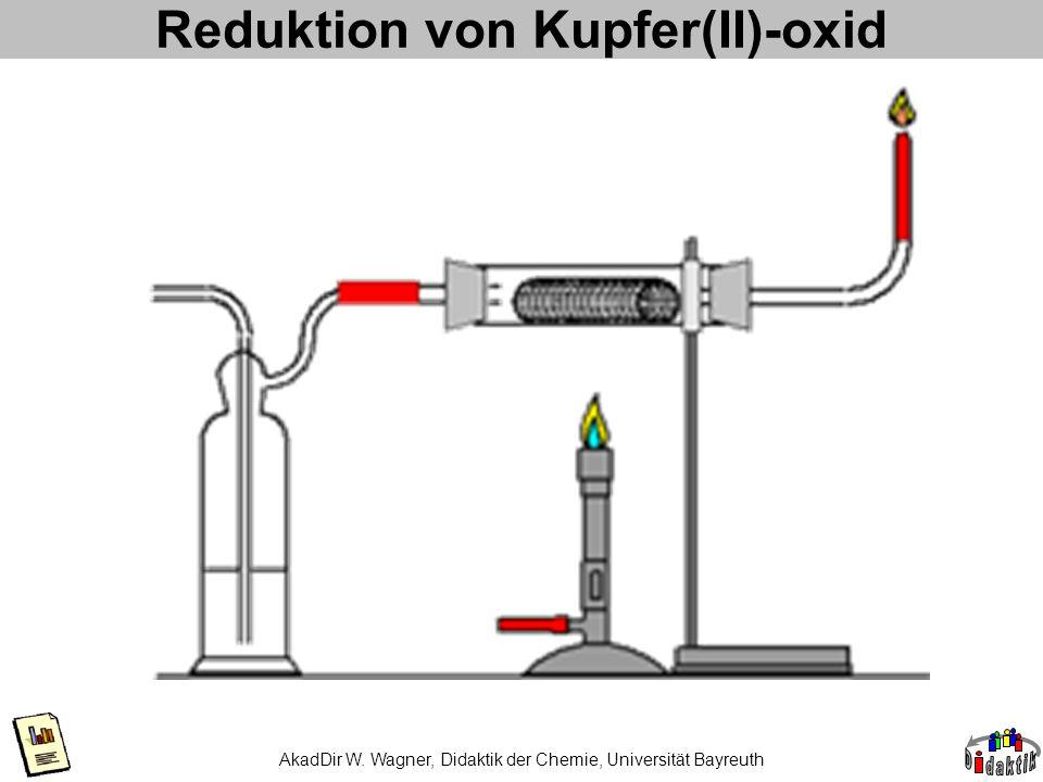 Reduktion von Kupfer(II)-oxid