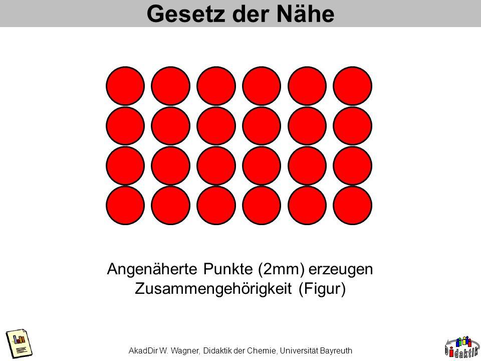 Gesetz der Nähe Angenäherte Punkte (2mm) erzeugen Zusammengehörigkeit (Figur) AkadDir W.