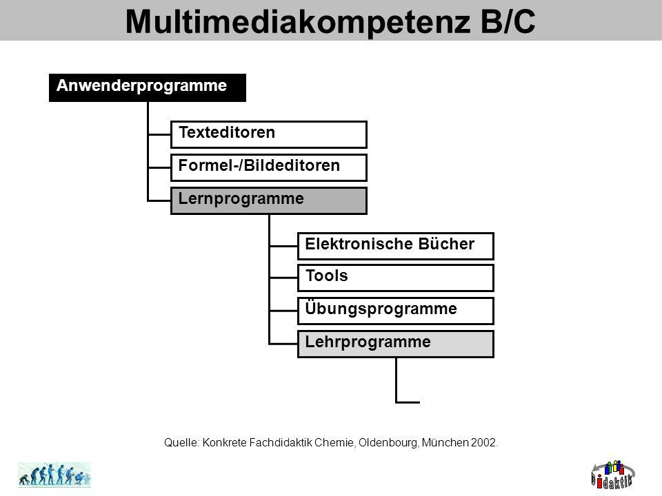 Multimediakompetenz B/C