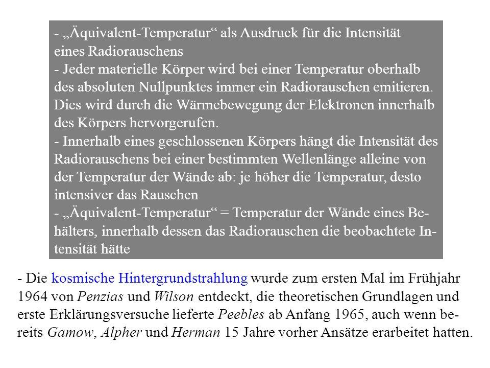 """- """"Äquivalent-Temperatur als Ausdruck für die Intensität"""