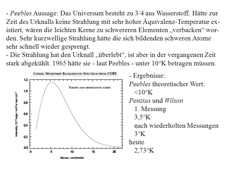 - Peebles Aussage: Das Universum besteht zu 3/4 aus Wasserstoff