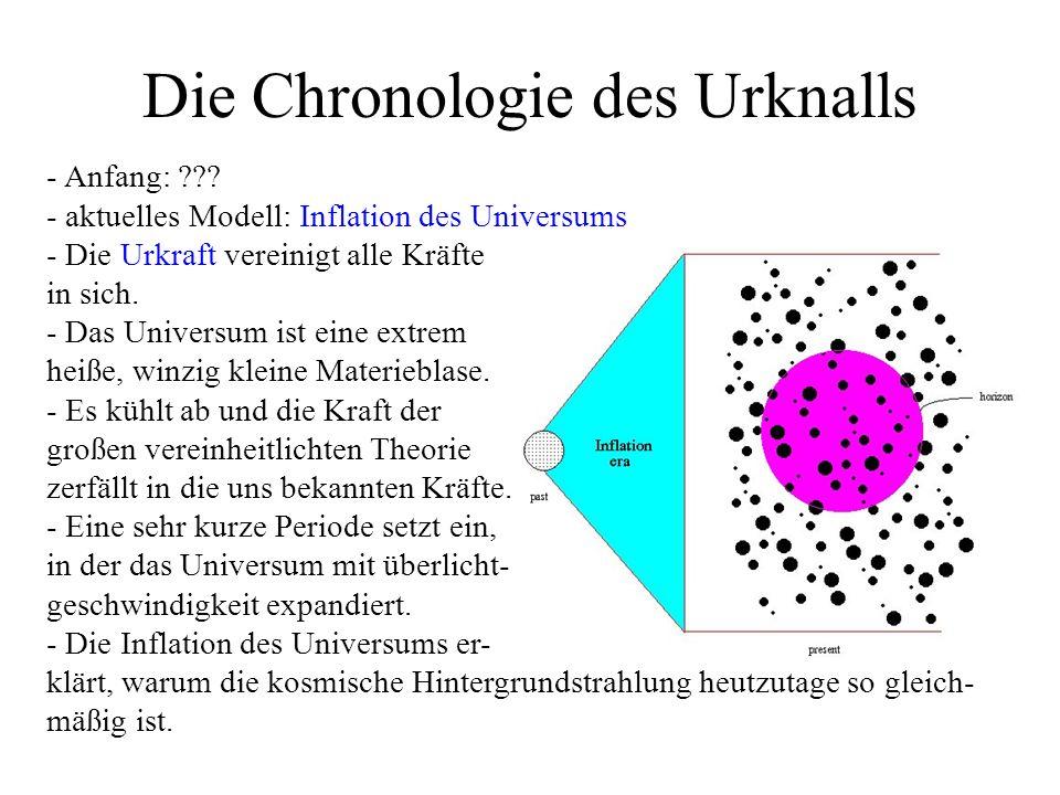Die Chronologie des Urknalls