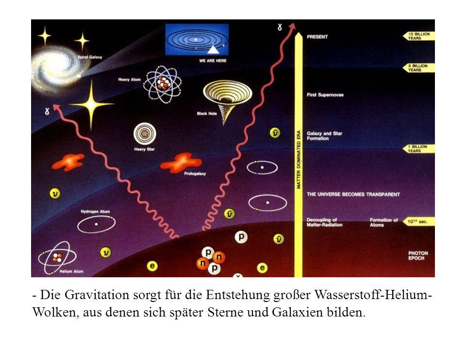 - Die Gravitation sorgt für die Entstehung großer Wasserstoff-Helium-