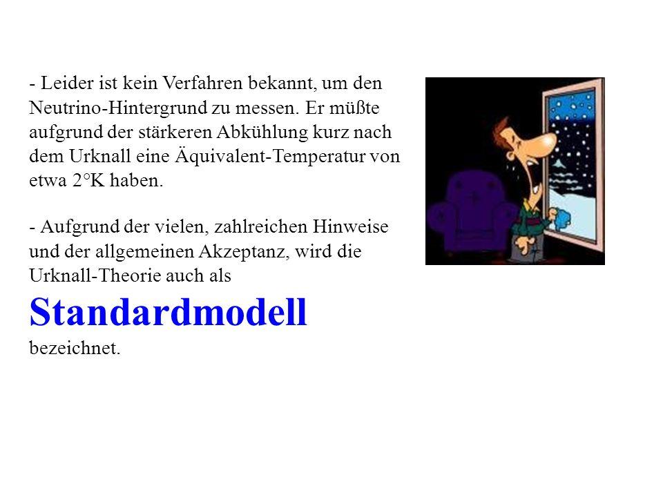 Standardmodell - Leider ist kein Verfahren bekannt, um den