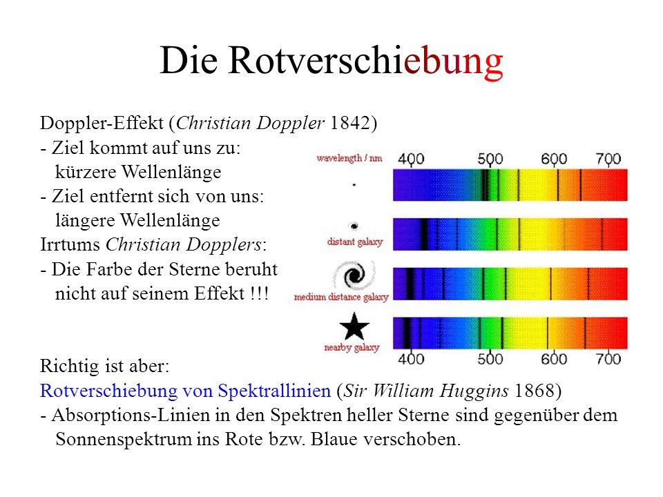 Die Rotverschiebung Doppler-Effekt (Christian Doppler 1842)