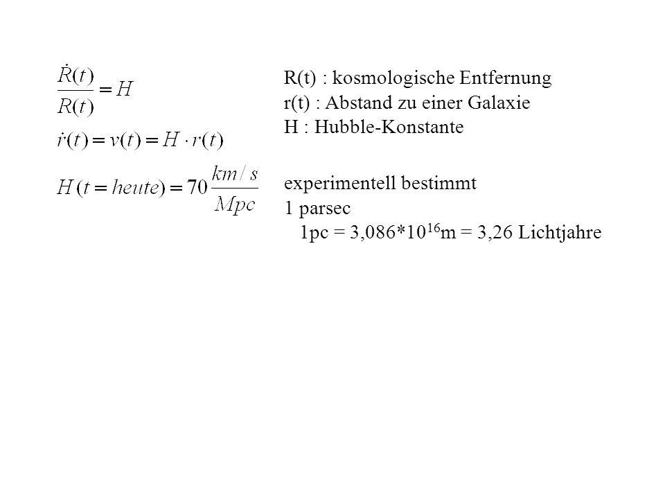 R(t) : kosmologische Entfernung