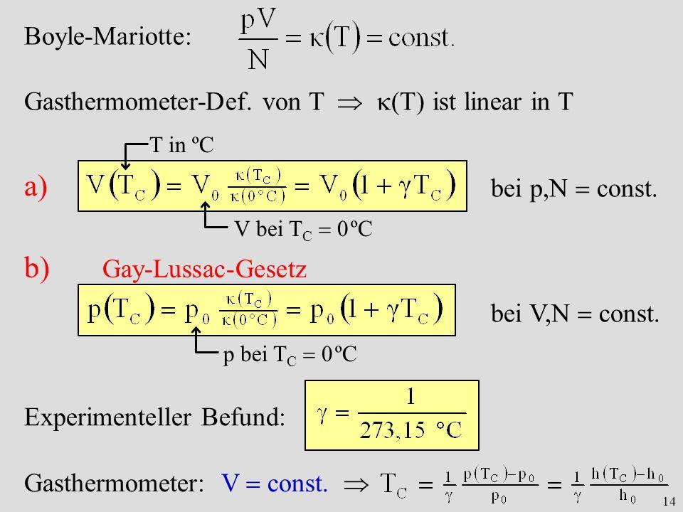 a) b) Gay-Lussac-Gesetz Boyle-Mariotte: