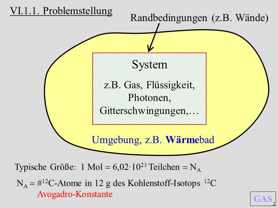 System VI.1.1. Problemstellung Randbedingungen (z.B. Wände)