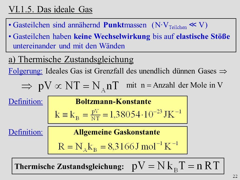 a) Thermische Zustandsgleichung