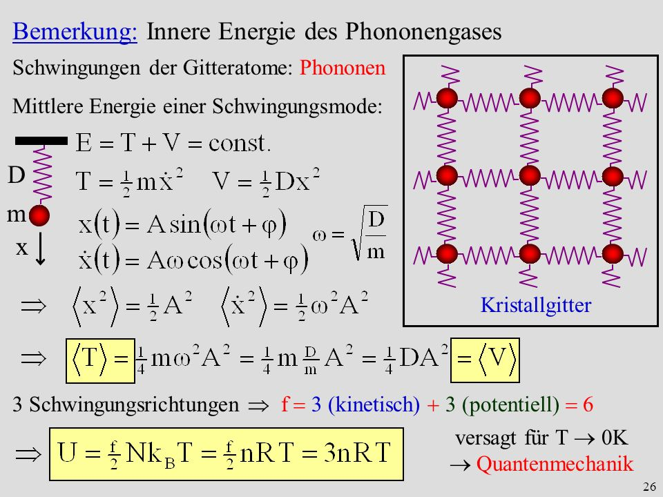 versagt für T  0K  Quantenmechanik