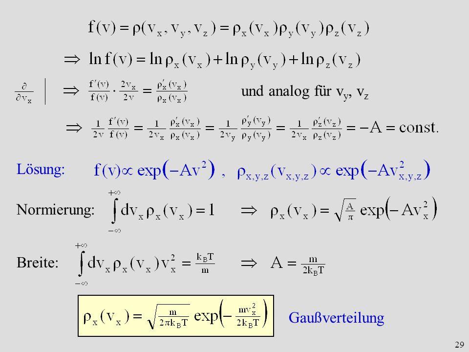 und analog für vy, vz Lösung: Normierung: Breite: Gaußverteilung