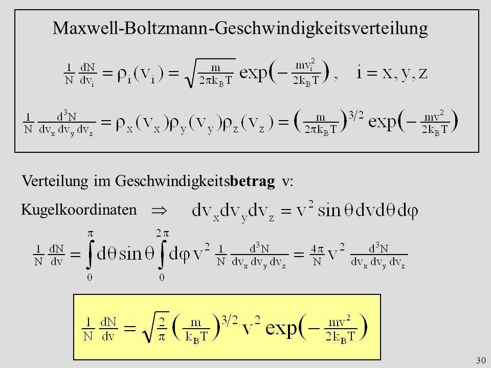 Maxwell-Boltzmann-Geschwindigkeitsverteilung