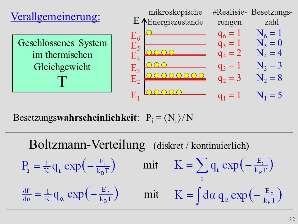 T Boltzmann-Verteilung (diskret / kontinuierlich) Verallgemeinerung: