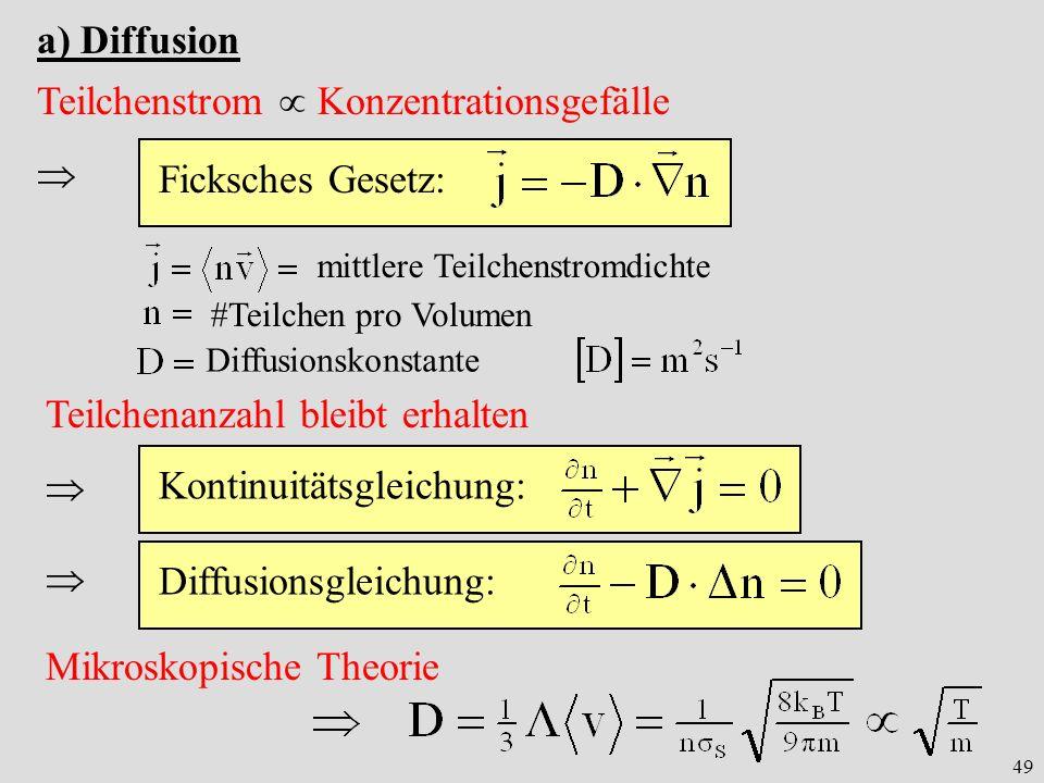 Teilchenstrom  Konzentrationsgefälle  Ficksches Gesetz: