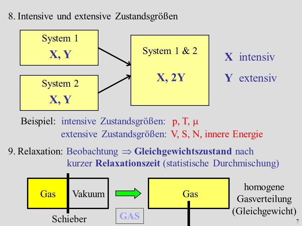 homogene Gasverteilung (Gleichgewicht)