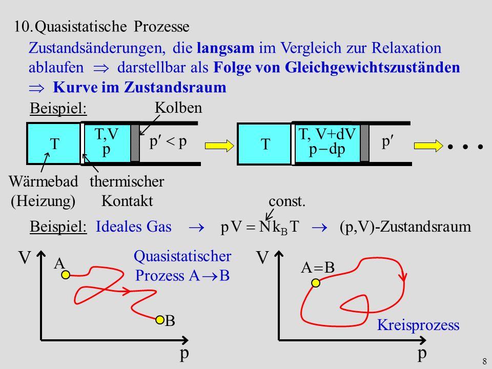 Quasistatischer Prozess A  B