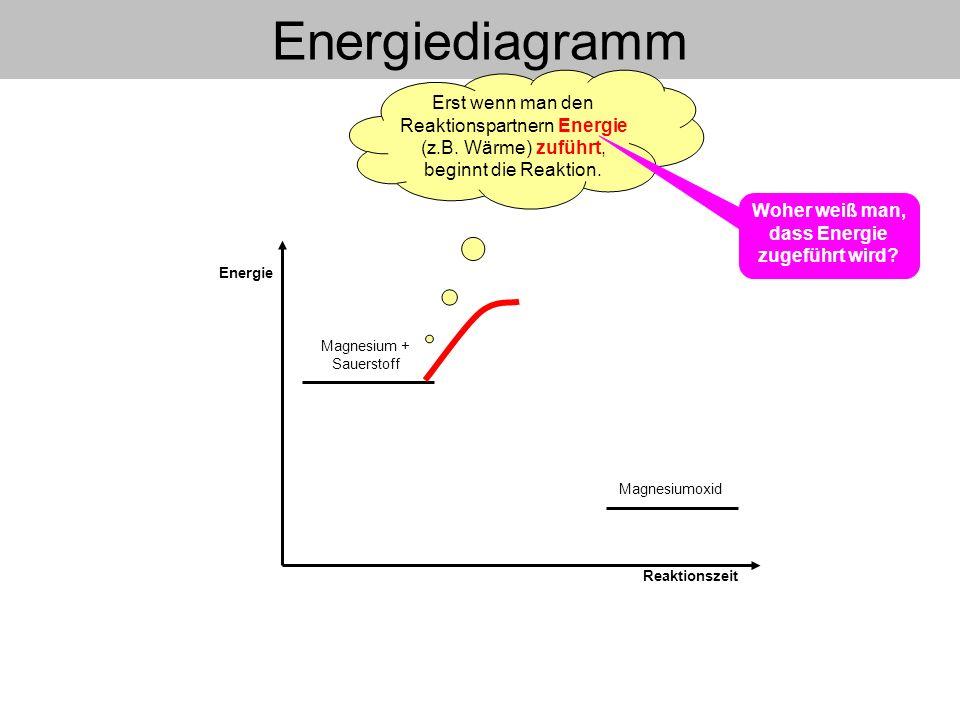 Woher weiß man, dass Energie zugeführt wird