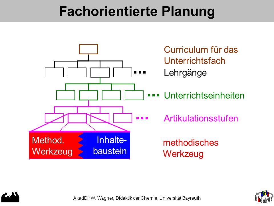Fachorientierte Planung