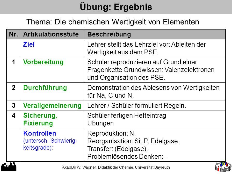 Übung: Ergebnis Thema: Die chemischen Wertigkeit von Elementen Nr.