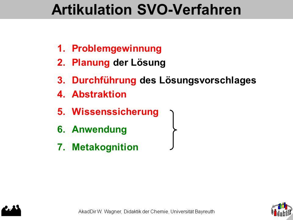 Artikulation SVO-Verfahren