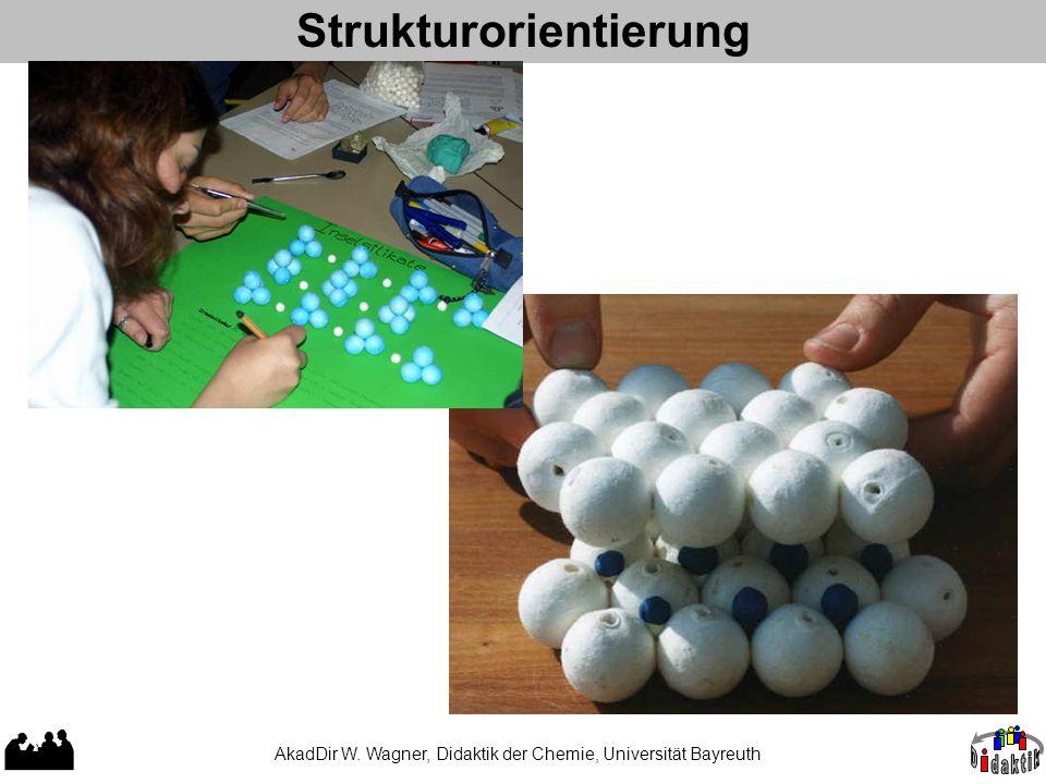 Strukturorientierung