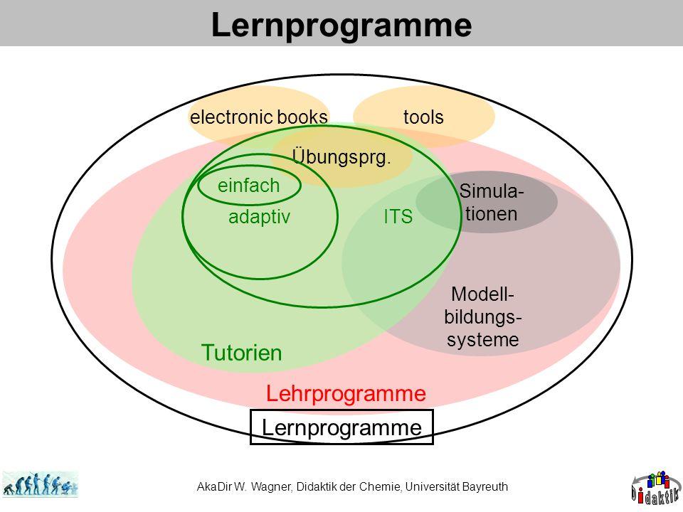 Lernprogramme Tutorien Lehrprogramme Lernprogramme electronic books